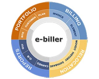 Billing Software Solution