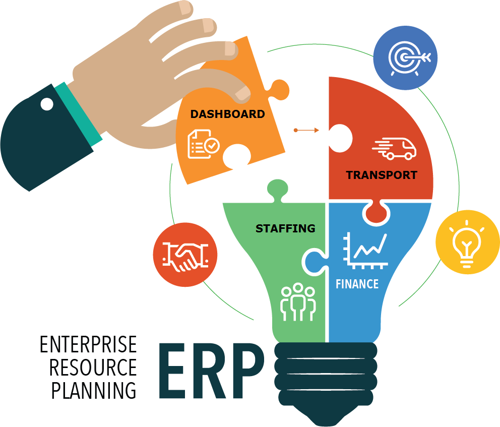 Coching/Institute ERP Solution
