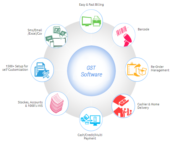 GST Stock Bill Management System
